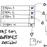 Listas con botones de acción en jQuery Mobile